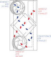 Cross Flow Heat Exchangers