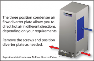 EV Series Air Flow Diverter